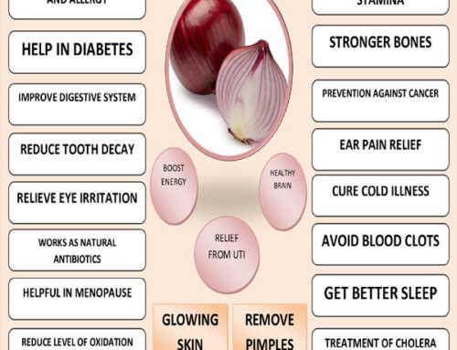 Benefits of Onions | Onion Benefits